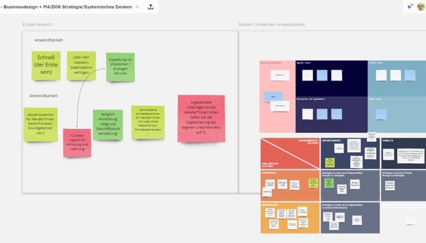 D08: Systematisches Denken & Strategieentwicklung